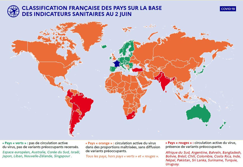 Covide-19 / Classification française des pays sur la base des indicateurs sanitaires
